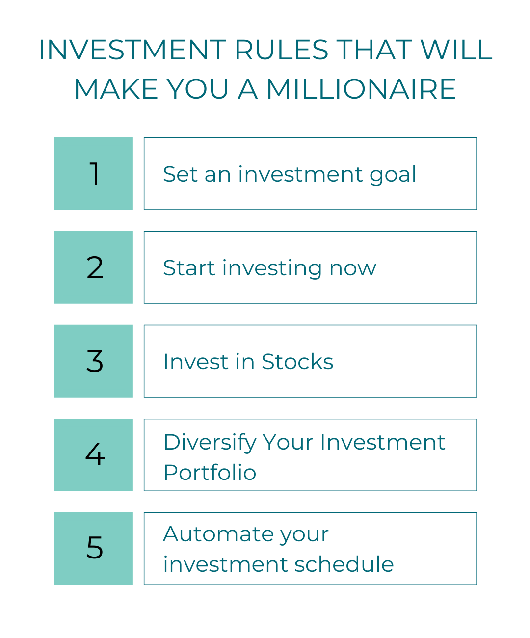 Blog Banner Types of investments that could make you become a millionaire One of the most successful strategies to becoming a millionaire is to invest in the stock market. However, you must ensure that you are investing correctly, as injecting your money into the wrong investments might lead to financial ruin. Here are three types of investments that can help you grow your money and make you a millionaire in the long run. S&P 500 ETFs S&P 500 ETFs are reasonably safe investments. While the stock market is prone to corrections and collapses, it has always recovered in the past. That indicates that, while S&P 500 ETFs will have ups and downs, they are very likely to earn good long-term returns. If you start with $3,000 and save an additional $300 each month while earning 10.00% on your investment, you will have accumulated $737,658.58 after 30 years. While becoming a millionaire takes time, S&P 500 ETFs are hands-off investments. All you have to do now is invest regularly and watch your money increase. Dividend Funds Dividend stocks are investments that pay you a cash dividend simply for owning them. You'll get a little dividend payment for each share you own every quarter or year. If you invest in a dividend fund, you won't have to worry about purchasing specific equities if that's not your thing. Dividend payouts vary per stock, but you should expect to receive a couple of dollars per share. While this may not appear to be much, it can add up to a lot more than you might expect. Most dividend funds allow you to reinvest your dividends to purchase additional shares. The more shares you possess, the more rewards you'll get. You might potentially develop a passive revenue stream over time. Assume, for example, that your investments are yielding an annual return of 10% on average. You'd be a millionaire in 30 years if you invested $400 every month, plus you'd be collecting passive income from dividend payments. Individual Stocks Individual stocks may be a good fit for y